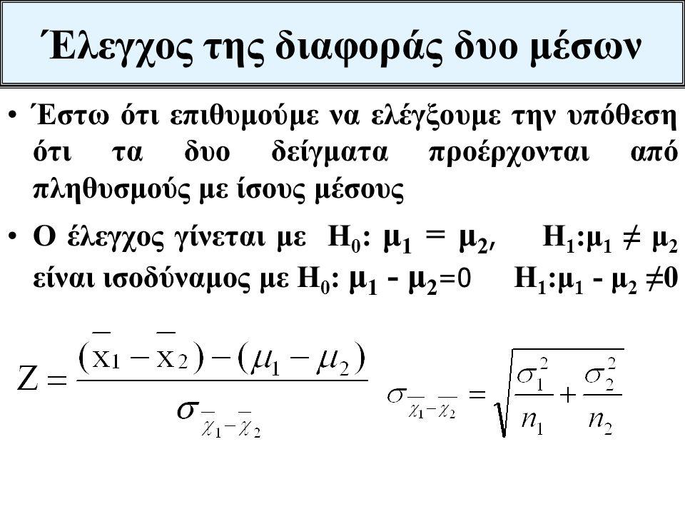 Έλεγχος της διαφοράς δυο μέσων Έστω ότι επιθυμούμε να ελέγξουμε την υπόθεση ότι τα δυο δείγματα προέρχονται από πληθυσμούς με ίσους μέσους Ο έλεγχος γίνεται με Η 0 : μ 1 = μ 2, Η 1 :μ 1 ≠ μ 2 είναι ισοδύναμος με Η 0 : μ 1 - μ 2 =0 Η 1 :μ 1 - μ 2 ≠0