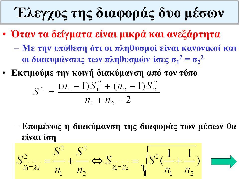 Έλεγχος της διαφοράς δυο μέσων Όταν τα δείγματα είναι μικρά και ανεξάρτητα –Με την υπόθεση ότι οι πληθυσμοί είναι κανονικοί και οι διακυμάνσεις των πληθυσμών ίσες σ 1 2 = σ 2 2 Εκτιμούμε την κοινή διακύμανση από τον τύπο –Επομένως η διακύμανση της διαφοράς των μέσων θα είναι ίση