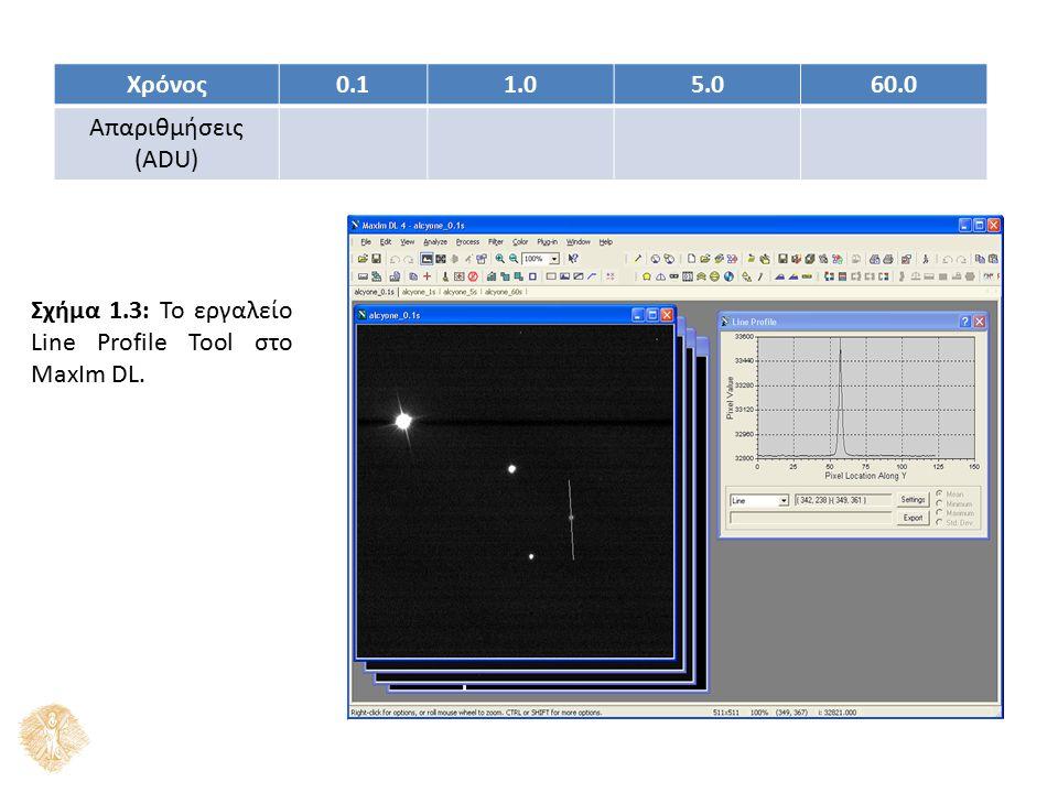 ΜΕΡΟΣ ΙΙ: Υπολογισμός διαστάσεων αστρονομικών αντικειμένων Το εύρος των ADU στις εικόνες της άσκησης είναι 0-65536 ή 2 16 δηλαδή υπάρχουν 16 bits στα οποία μπορεί να καταχωρηθεί η τιμή του κάθε pixel.