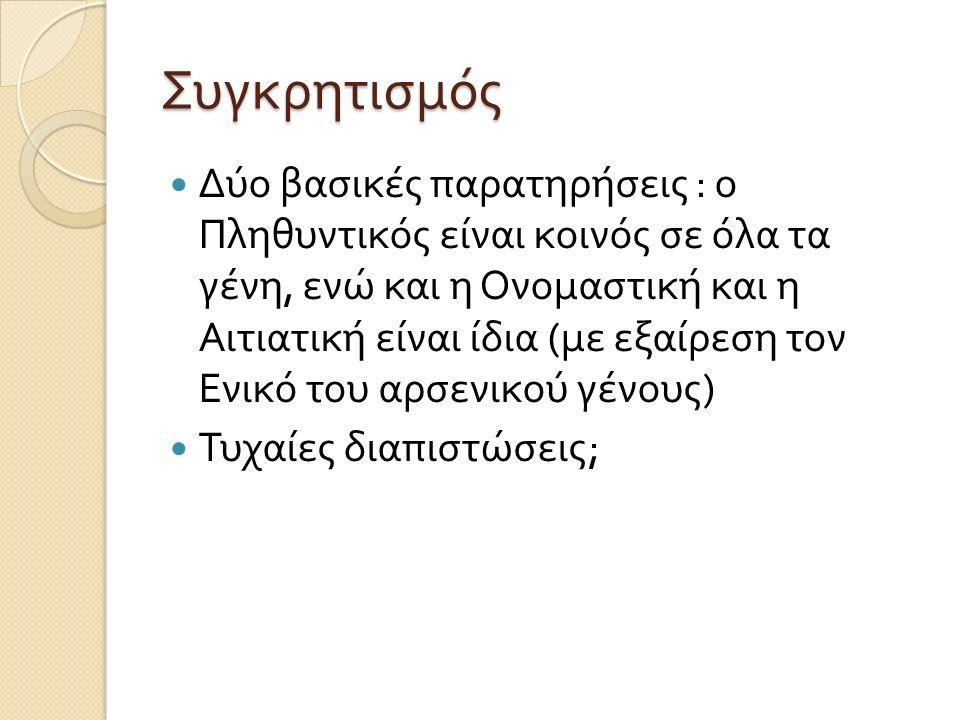 Καθολικά ( σχετικά ) ΓΕΝ 3: Ο συγκρητισμός στο γένος είναι πιο συχνός στον πληθυντικό απ ' ό, τι στον ενικό ΓΕΝ 4: Ο συγκρητισμός των πτώσεων είναι πιο συχνός στις δύο βασικές πτώσεις ( Ονομ - Αιτ., Εργαστική – Απόλυτη )