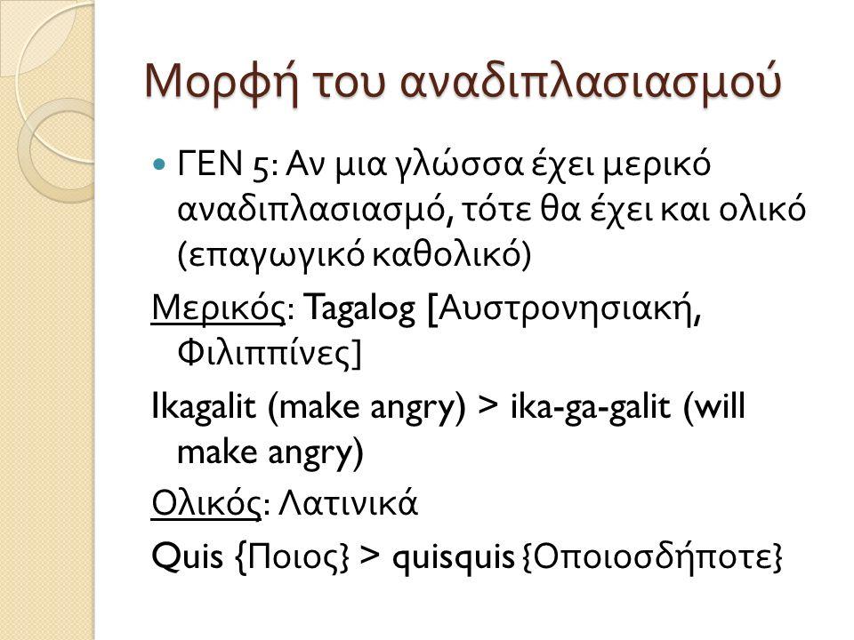 Μορφή του αναδιπλασιασμού ΙΙ Το αναδιπλασιασμένο μόρφημα μπορεί να έχει ποικίλες μορφές : C-, CV-, CVC-, CVCV- να προηγείται ή ένα έπεται της ρίζας ( και αντίστοιχα να επαναλαμβάνει το γειτονικό του κομμάτι ) Παραδείγματα : a) Kuna husband > ku-kuna husbands Papago [B.-K.
