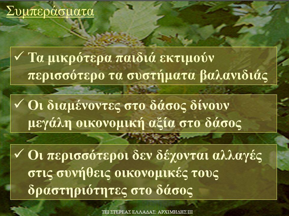 Συμπεράσματα Το δάσολιβαδο βαλανιδιάς δίνει τη δυνατότητα παραγωγής πολλαπλών προϊόντων όπως και αρωματικά φυτά Εκείνοι που είναι πρόθυμοι να πληρώσουν για τη χρήση του δάσους δέχονται ένα ποσό από 17 and 26 € Αποτελείται από δένδρα μεγάλης ηλικίας 400-500 χρόνια TEI ΣΤΕΡΕΑΣ ΕΛΛΑΔΑΣ: ΑΡΧΙΜΗΔΗΣ ΙΙΙ