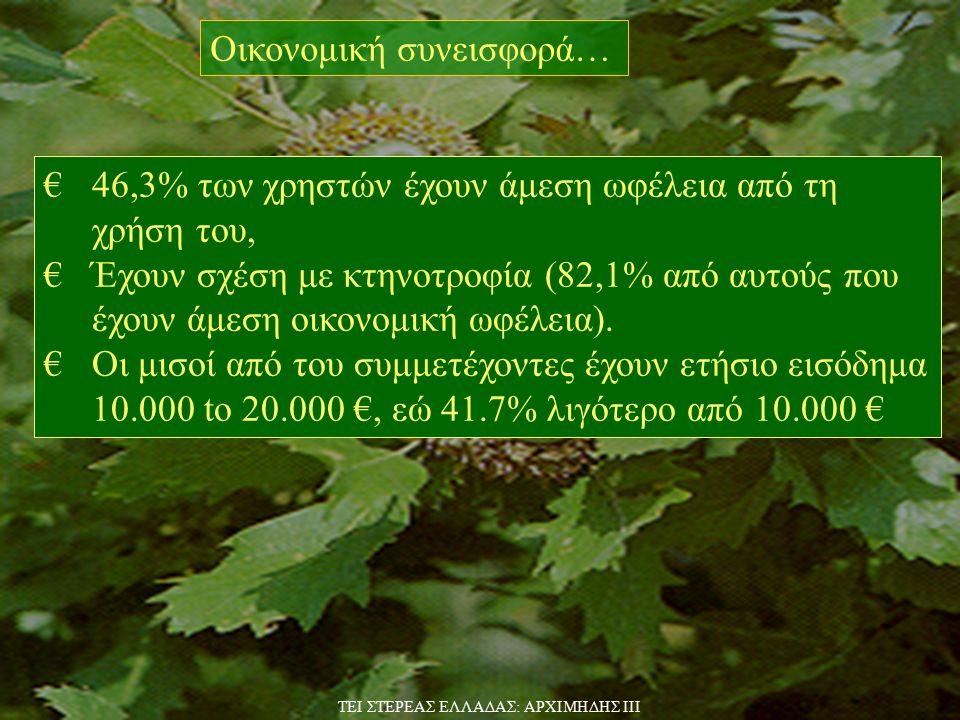 Οικονομική συνεισφορά Συμφωνώ/συμ φωνώ απόλυτα Μέση Διαφωνώ/δι αφωνώ απόλυτα Οικονομικό κέρδος από την απασχόλησή μου στο δάσος 73,94,34,3 21,7 Κερδίζω χρήματα από τα προϊόντα που μου δίνει το δάσος 84,7 12,5 2,82,8 Η υποβάθμιση του δάσους επηρεάζει τις οικονομικές μου δραστηριότητες 87,05.8 7,27,2 Ενδιαφέρομαι να ξεκινήσω καινούργιο είδος δραστηριοτήτων μέσα στο δάσος 85,7 11,4 2.8 TEI ΣΤΕΡΕΑΣ ΕΛΛΑΔΑΣ: ΑΡΧΙΜΗΔΗΣ ΙΙΙ