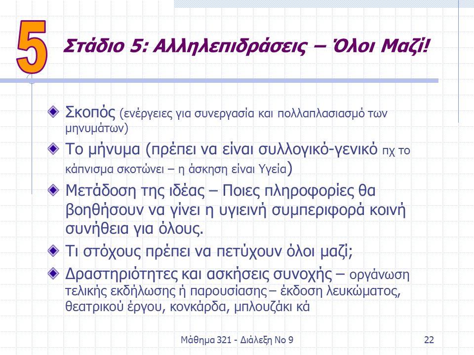 Μάθημα 321 - Διάλεξη Νο 923 Στάδιο 6: Αξιολόγηση, Σύνοψη και Προβολή του έργου