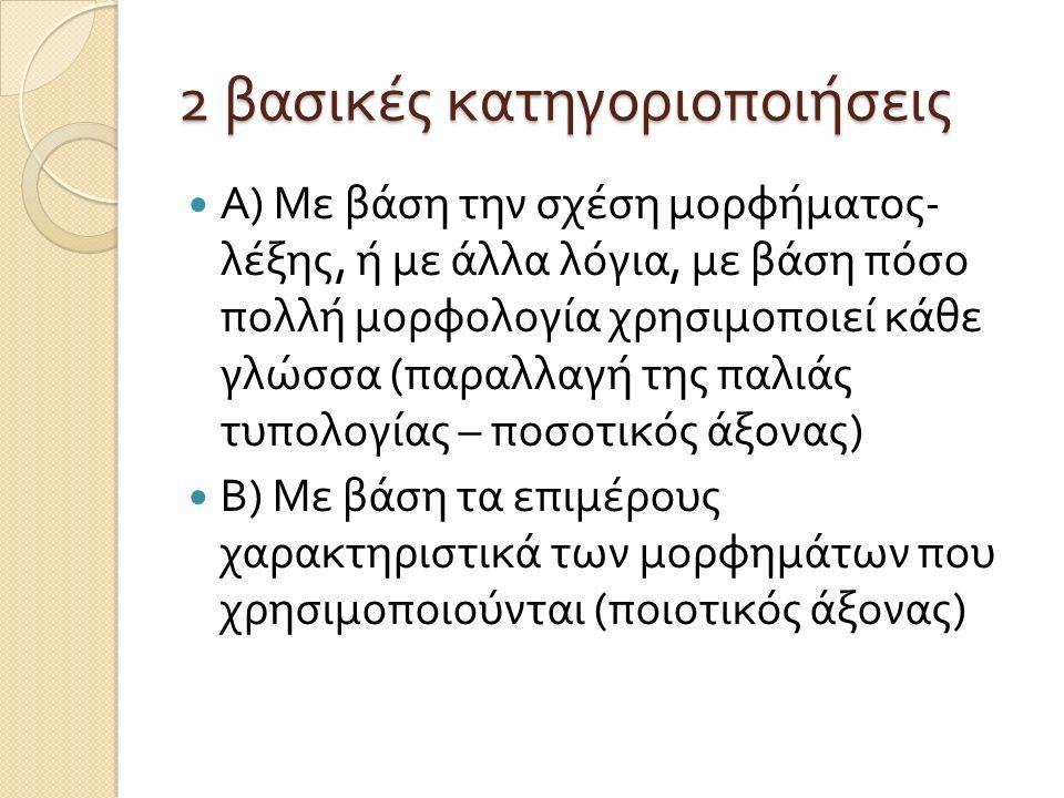 Ποσοτικός άξονας ( Άξονας Σύνθεσης ) Σχέση μορφημάτων - λέξεων 1) Απομονωτικές 2) Συνθετικές 3) Πολυσυνθετικές Ουσιαστικά πρόκειται για ένα συνεχές, όπου κάθε γλώσσα βρίσκεται λιγότερο ή περισσότερο κοντά σε μία κατηγορία