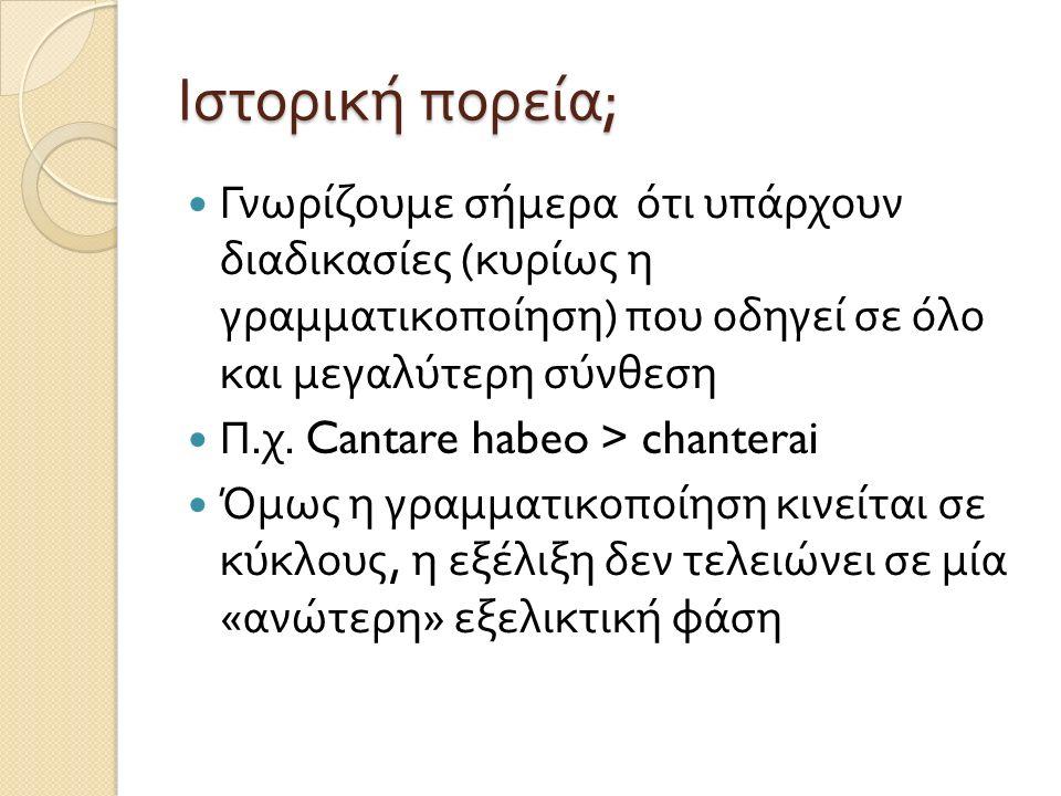 Ποιοτικός άξονας ( Άξονας Συγχώνευσης ) Στον άξονα αυτό τοποθετούνται οι γλώσσες με βάση επιμέρους ποιοτικά χαρακτηριστικά των μορφημάτων 1) Τον αριθμό των σημασιών που εκφράζει ( ή μπορεί να εκφράζει ) κάθε μόρφημα [ Συγκολλητικές – Συνθετικές ] 2) Τον βαθμό της λεξικά καθορισμένης αλλομορφίας ( όχι της φωνολογικής )