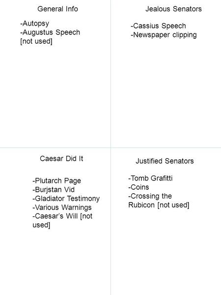 General InfoJealous Senators Justified Senators Caesar Did It -Plutarch Page -Burjstan Vid -Gladiator Testimony -Various Warnings -Caesar's Will [not used]