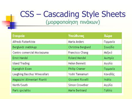 CSS – Cascading Style Sheets (μορφοποίηση πινάκων)