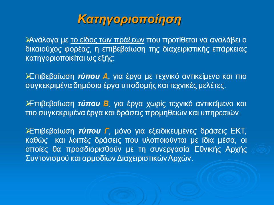 Η συμβατότητα του κανονιστικού πλαισίου λειτουργίας του δικαιούχου με το κοινοτικό δίκαιο, σχετικά με την ανάθεση και διαχείριση δημοσίων συμβάσεων.