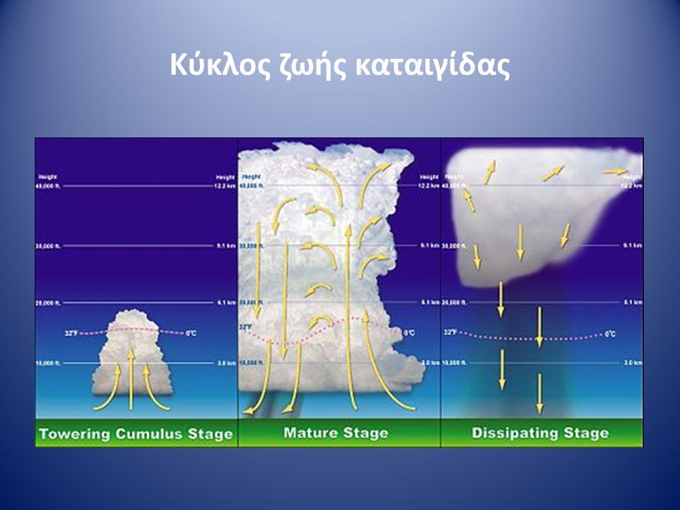 Ο κύκλος ζωής μιας καταιγίδας έχει 3 στάδια :  φάση ανάπτυξης ή σωρείτη  φάση ωριμότητας  φάση διάλυσης Μία μέση καταιγίδα έχει διάμετρο 40χλμ περίπου
