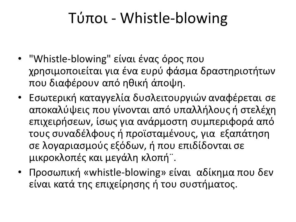 Tύποι - Whistle-blowing • 'το' Whistle-blowing μερικές φορές αναφέρεται σε κυβερνητικούς υπαλλήλους που αποκαλύπτουν σε ένα κυβερνητικό ρυθμιστικό ή έρευνας γραφείο ανήθικες πρακτικές σε τμήμα ή το γραφείο τους ή / και στους εργαζομένους σε μια επιχείρηση που έχει κυβερνητικά συμβόλαια που αναφέρουν απάτη εναντίον της κυβέρνησης.
