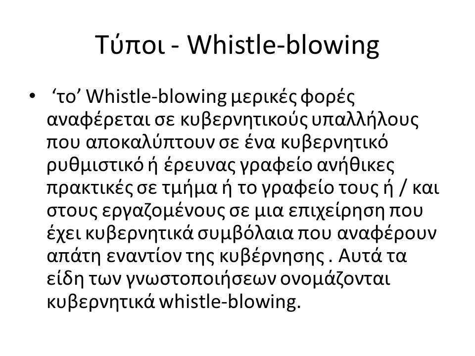 Whistle Blowing-που ηθικά απαγορεύεται • Για να παραδεχτώ ότι whistle-blowing είναι συχνά ένα παράδειγμα της ανυπακοής στην εταιρεία και ότι τουλάχιστον μερικές φορές ένα (δλδ, η εταιρεία) οφείλεται υπακοή μας οδηγεί στο συμπέρασμα ότι τουλάχιστον μερικές φορές whistle-blowing είναι ηθικά λάθος.