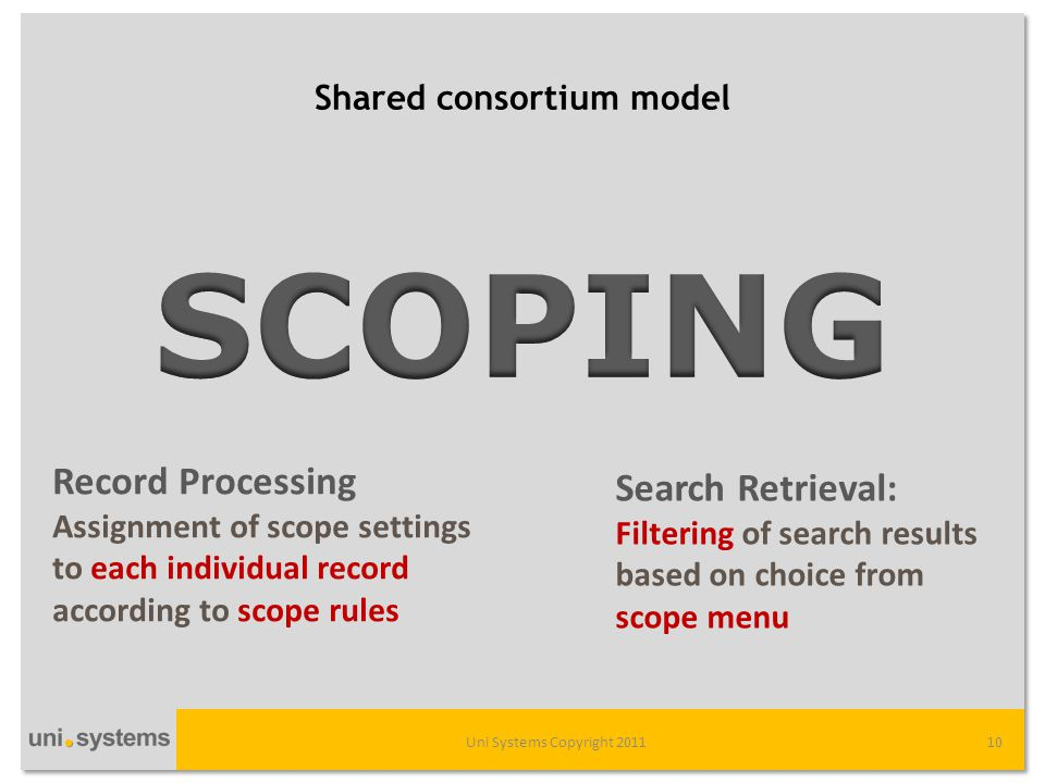 Scoping = Separate Institution / Library/ Location / Collection / etc  Scope Rule(s) applied during processing  Record can belong to more than one scope  Keyword indexing adds scope setting to index  Scope setting(s) by record number added to independent file for non-keyword indexes  Allows some scopes to be suppressed from view  WebOPAC –Scope specific personalization