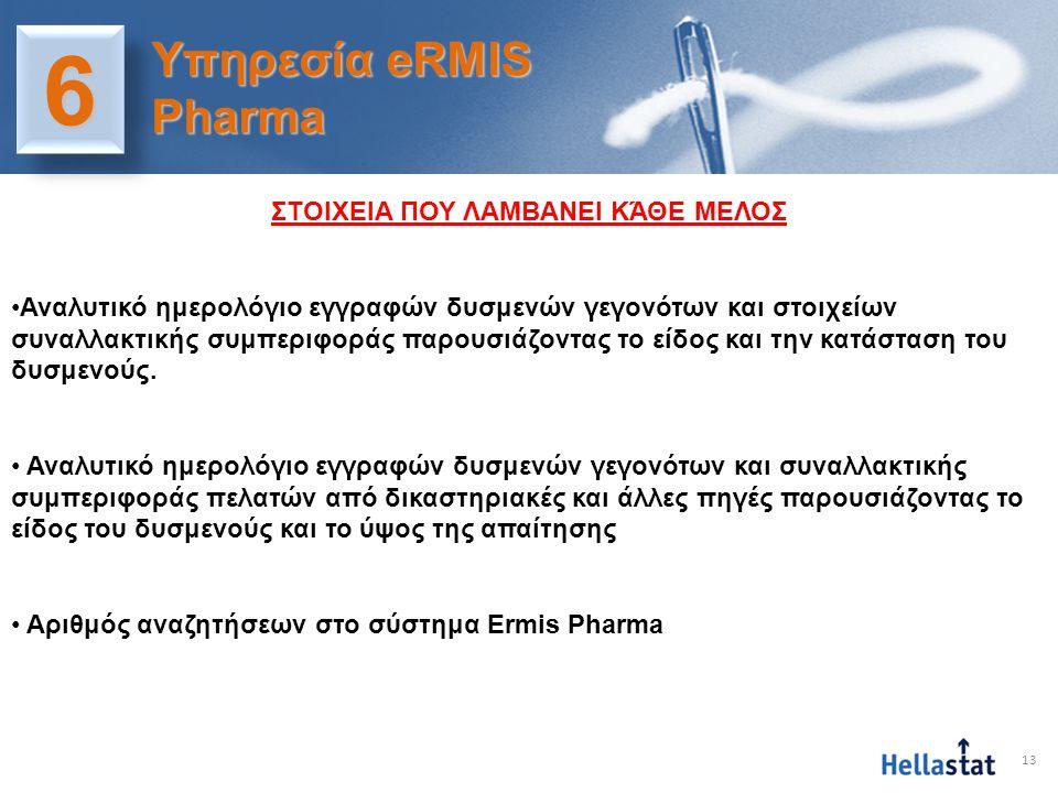 14 66 Υπηρεσία eRMIS Pharma ΝΟΜΙΚΟ ΠΛΑΙΣΙΟ Οι αποφάσεις της ΑΠΔΠΧ - Αρχής Προστασίας Δεδομένων Προσωπικού Χαρακτήρα και ειδικότερα η [050/2000] καθώς και οι αποφάσεις που καθόρισαν το πλαίσιο λειτουργίας της Τειρεσίας του τραπεζικού συστήματος [109-31.03.1999, 523-13.10.1999 & άρθρο 40 Ν.