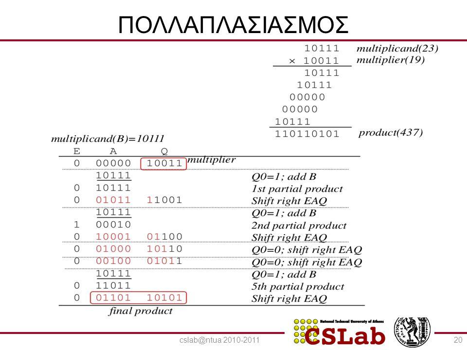 23/6/2014 ΑΛΓΟΡΙΘΜΟΣ BOOTH • Σχεδιάστηκε από τον Andrew Booth το 1951 • Πολλαπλασιάζει 2 προσημασμένους αριθμούς σε παράσταση συμπληρώματος ως προς 2 • Στηρίζεται στην παρακάτω παρατήρηση : – Έστω δυαδικός αριθμός με τα bits m εώς k ίσα με 1.