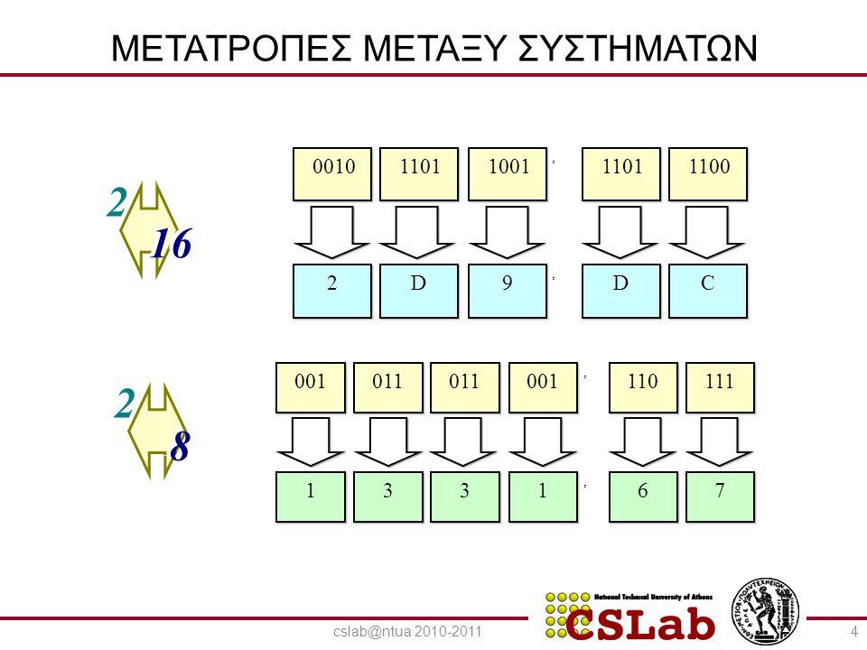 23/6/2014 COMPUTER ARITHMETIC • Σχεδίαση Υλικού για την εκτέλεση των αριθμητικών πράξεων • Περιορισμένος αριθμός bits – Υπερχείλιση (Overflow) – 1101 + 0101 = 1 0010 → Τι κάνουμε σε αυτή την περίπτωση; • Θετικοί ακέραιοι – Διευθύνσεις, pointers κτλ.