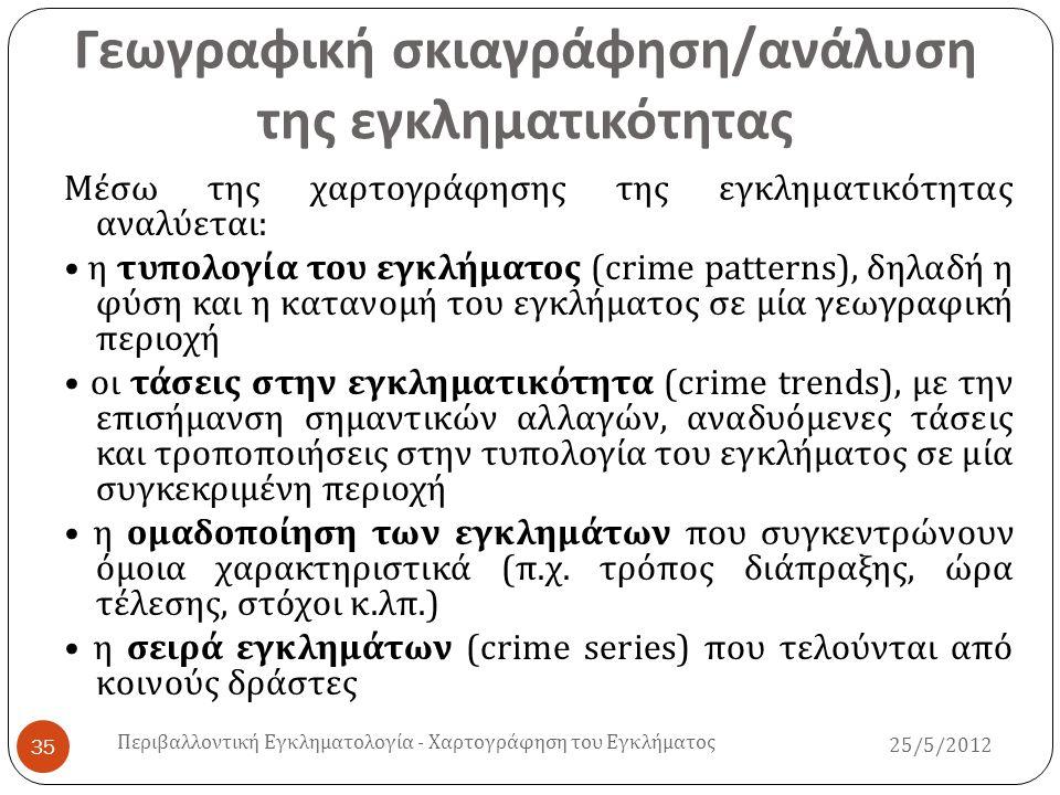Χρήσεις 25/5/2012 Περιβαλλοντική Εγκληματολογία - Χαρτογράφηση του Εγκλήματος 36  Για αστυνομικούς σκοπούς.