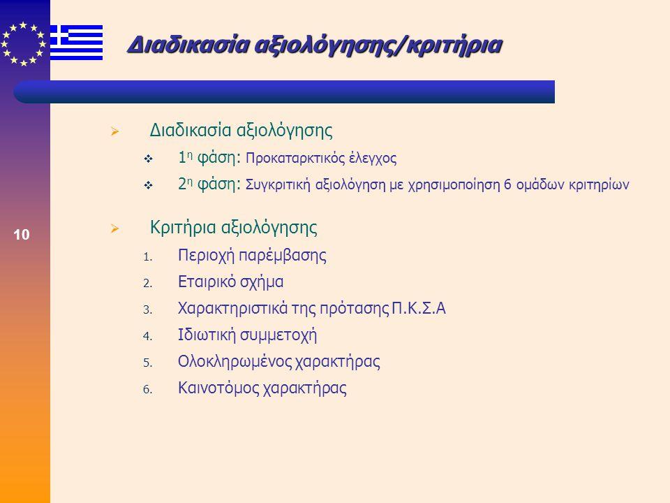 11 Διάγραμμα ενεργειών Αξιολόγηση προτάσεων Επιλογή Π.Κ.Σ.Α.