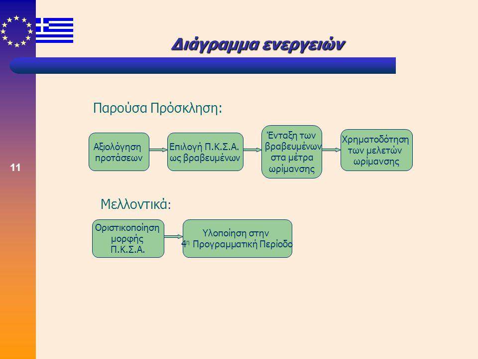 12 Υποβολή των προτάσεων  Καταληκτική ημ/νία: 31/01/2007  Τόπος υποβολής: ΜΟΔ Α.Ε., Μιχαλακοπούλου 103, 11527 Αθήνα  Τρόπος υποβολής: • Ιδιοχείρως ή • με συστημένη ταχυδρομική επιστολή ή • ταχυμεταφορά  Μορφή υποβαλλόμενων προτάσεων: • Έντυπη μορφή (εις διπλούν) και • μαγνητική μορφή (CD)