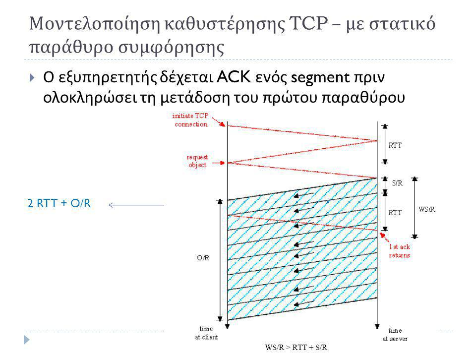 Μοντελοποίηση καθυστέρησης TCP – με στατικό παράθυρο συμφόρησης  Ο εξυπηρετητής μεταδίδει το πρώτο παράθυρο και περιμένει ένα ACK για να μπορέσει να μεταδώσει το επόμενο τμήμα 2 RTT + O/R S/R + RTT - W S/R * (O/W ) - 1 Latency = 2 RTT + O/R + (K-1)[S/R + RTT - W S/R]