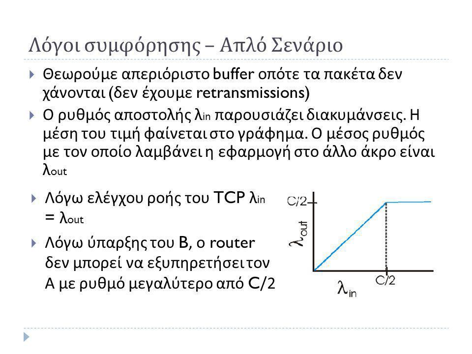 Λόγοι συμφόρησης – Απλό Σενάριο  Ο Host Α όταν στέλνει στο δίκτυο με ρυθμό λ in κοντά στα όρια C/2 δημιουργεί καθυστέρηση των πακέτων του  Στιγμιαίο λ in ≠ στιγμιαίο λ out  τα πακέτα καθυστερούν στον buffer του router  Η από άκρο - σε - άκρο καθυστέρηση των πακέτων της εφαρμογής για τον Host A: