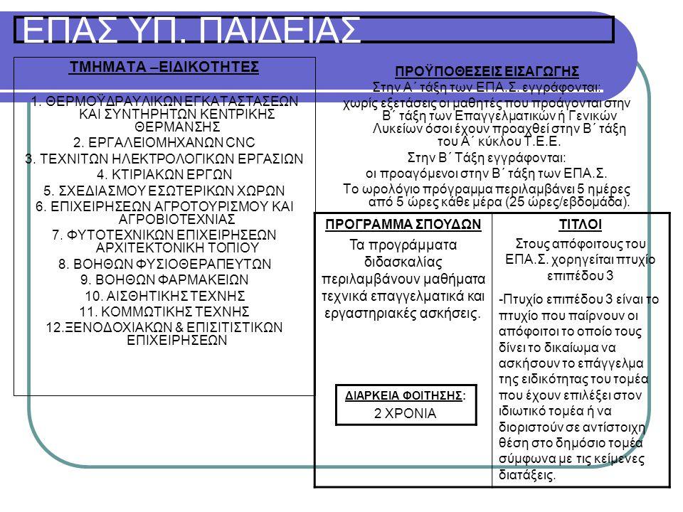 ΟΑΕΔ-ΕΠΑ.Σ μαθητείας ΕΠΑ.Σ μαθητείας Ειδικότητες 1.