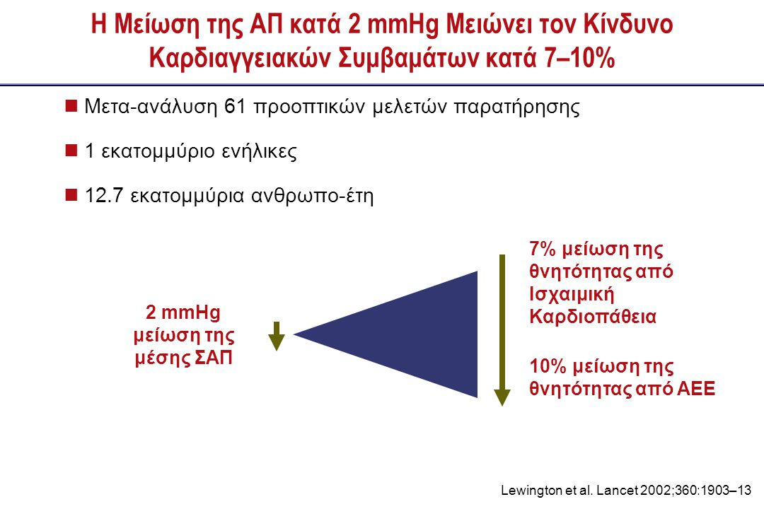 Adapted from Alexander CM, Antonello S Pract Diabet 2002;21:21-28.