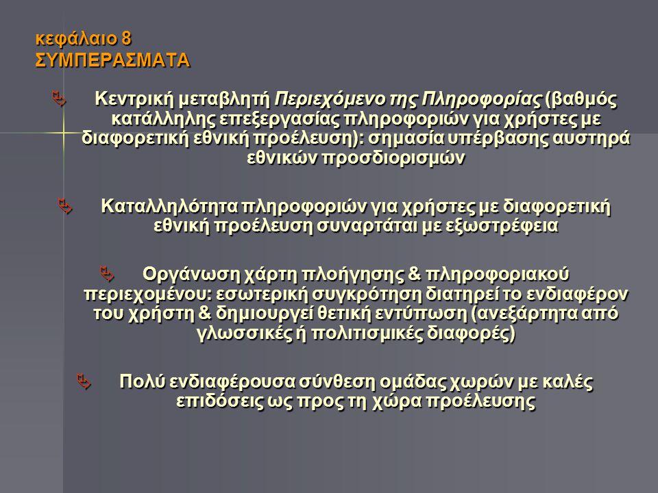 κεφάλαιο 8 ΣΥΜΠΕΡΑΣΜΑΤΑ  Γερμανία & Φινλανδία: «φαβορί» βάσει στερεοτυπικών αντιλήψεων & αντικειμενικών δεδομένων κερδίζουν τις εντυπώσεις & σε επικοινωνιακό επίπεδο (παρά την επικρατούσα στερεοτυπική αντίληψη για την επικοινωνία των συγκεκριμένων λαών)  Τσεχική Δημοκρατία σχετικά νέο μέλος της ΕΕ & χώρα με ανατ/παϊκό προς κεντρ/παϊκό προφίλ  Εντυπωσιακή επίδοση ελληνικού ιστοτόπου (στην πρώτη εξάδα κατάταξης)  Γαλλία: χειρότερη από τις 15 θέσεις ένδειξη ότι η ισχύς μιας χώρας (πολιτική, οικονομική, τεχνολογική κλπ) σε πραγματικό επίπεδο δεν είναι απαραίτητα ανάλογη της παρουσίας στο Διαδίκτυο