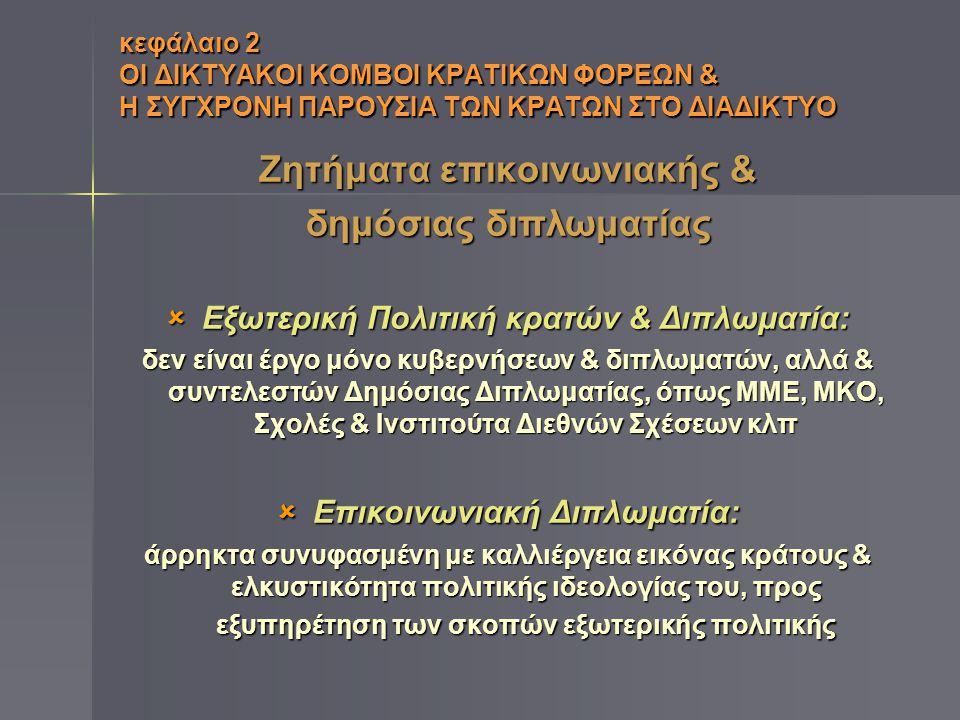 κεφάλαιο 2 ΟΙ ΔΙΚΤΥΑΚΟΙ ΚΟΜΒΟΙ ΚΡΑΤΙΚΩΝ ΦΟΡΕΩΝ & Η ΣΥΓΧΡΟΝΗ ΠΑΡΟΥΣΙΑ ΤΩΝ ΚΡΑΤΩΝ ΣΤΟ ΔΙΑΔΙΚΤΥΟ N a t i o n B r a n d i n g  Η νέα προσέγγιση για τη διεθνή επικοινωνία χωρών συνιστά ένα νέο επιστημονικό πεδίο & μια νέα πρακτική που στοχεύει στην αποτελεσματική διαχείριση της φήμης & αναγνώρισης χωρών  Η συνεκτική & διαρκής απεικόνιση βασικών αξιών των χωρών στην εξωτερική τους επικοινωνία είναι πολύ σημαντική για διεθνή αναγνώριση των χωρών στο πολιτικό, οικονομικό & πολιτιστικό περιβάλλον τους (Simon Anholt)