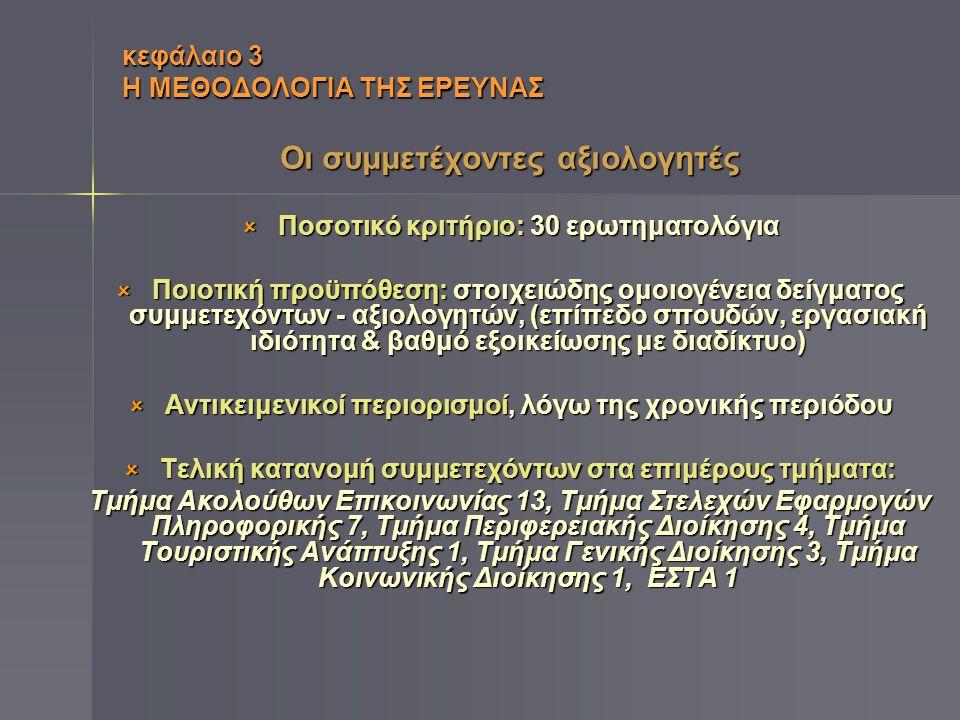 κεφάλαιο 3 Η ΜΕΘΟΔΟΛΟΓΙΑ ΤΗΣ ΕΡΕΥΝΑΣ Χρόνος & τρόπος διεξαγωγής της έρευνας 20 Ιουλίου 2007 & έως 5 Σεπτεμβρίου 2007 Ηλεκτρονική αποστολή & συγκέντρωση ερωτηματολογίων Καταχώρηση & στατιστική επεξεργασία στο σύστημα SPSS (έκδοση 13) (Statistical Package for the Social Sciences)