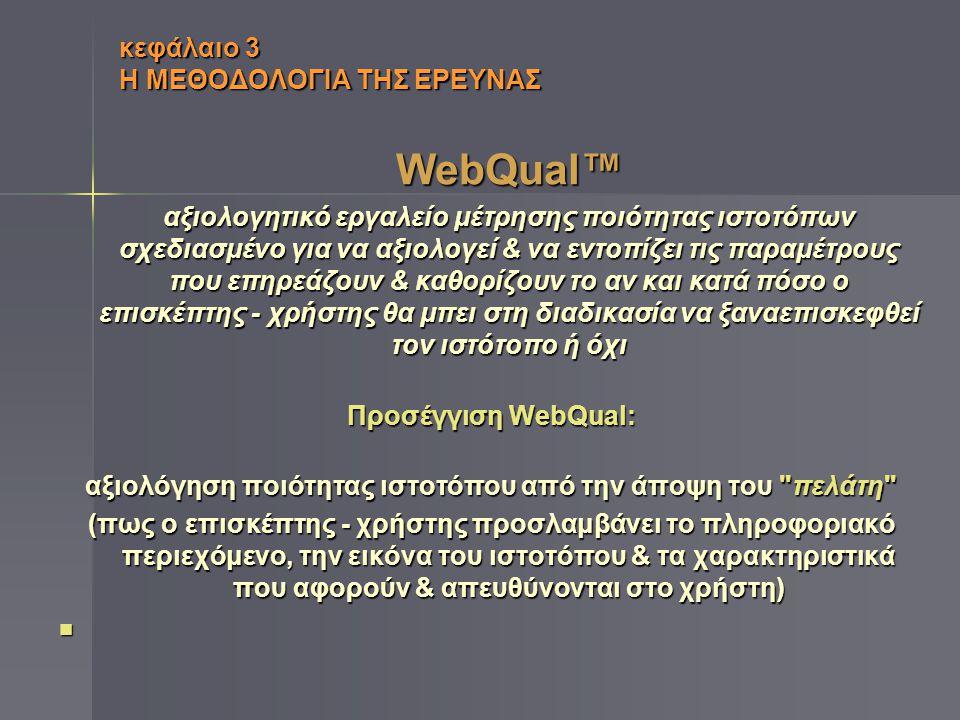 Αξιολογητικός (θεωρητικός) πυρήνας WebQual  Σημασία ποιότητας πληροφοριακού φορτίου ενός ιστοτόπου & βάσει θεωρητικού μοντέλου επικοινωνίας των Shannon & Weaver (1949) (=πιθανή η διαφοροποίηση ανάμεσα στο μεταδιδόμενο & το προσλαμβανόμενο μήνυμα με αποτέλεσμα να μην είναι πάντα ταυτόσημα) (=πιθανή η διαφοροποίηση ανάμεσα στο μεταδιδόμενο & το προσλαμβανόμενο μήνυμα με αποτέλεσμα να μην είναι πάντα ταυτόσημα)  Θεωρητικό πλαίσιο & πρακτική εφαρμογή διαδικασίας QFD (quality function deployment) μια δομημένη & κανονιστικά οργανωμένη διαδικασία που παρέχει τα μέσα την καταγραφή & μεταφορά της φωνής του πελάτη σε όλα τα στάδια της ανάπτυξης ενός προϊόντος ή υπηρεσίας & στην εφαρμογή του κεφάλαιο 3 Η ΜΕΘΟΔΟΛΟΓΙΑ ΤΗΣ ΕΡΕΥΝΑΣ
