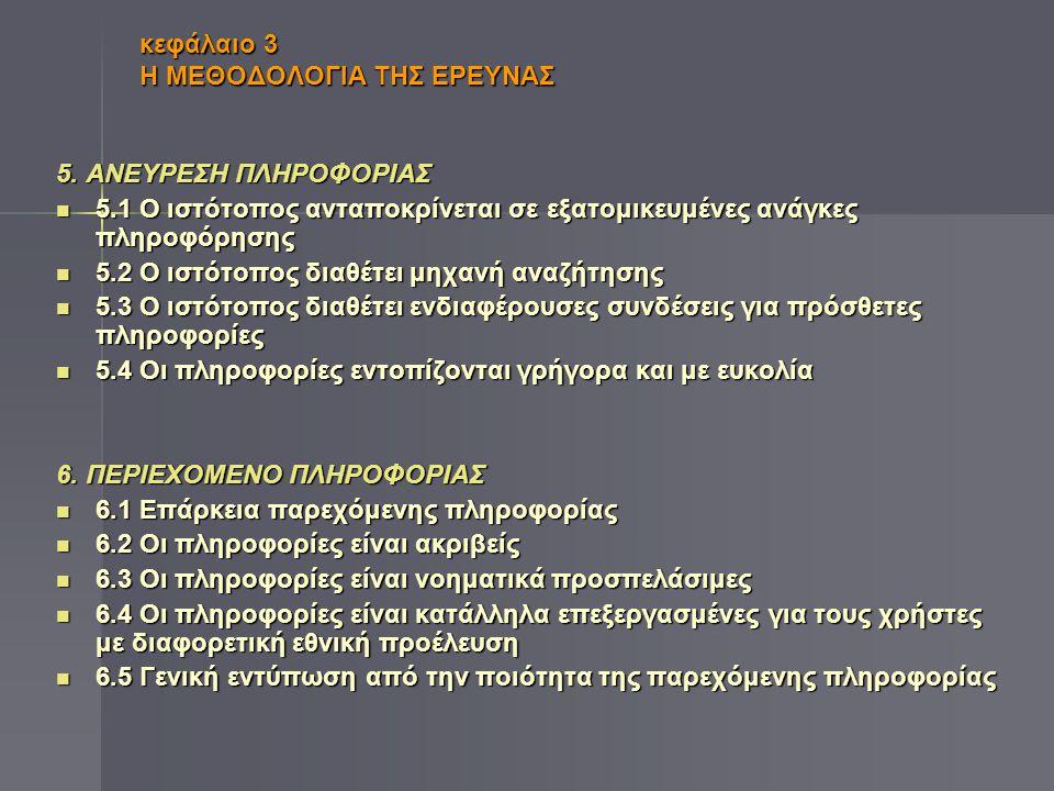 κεφάλαιο 3 Η ΜΕΘΟΔΟΛΟΓΙΑ ΤΗΣ ΕΡΕΥΝΑΣ 7.
