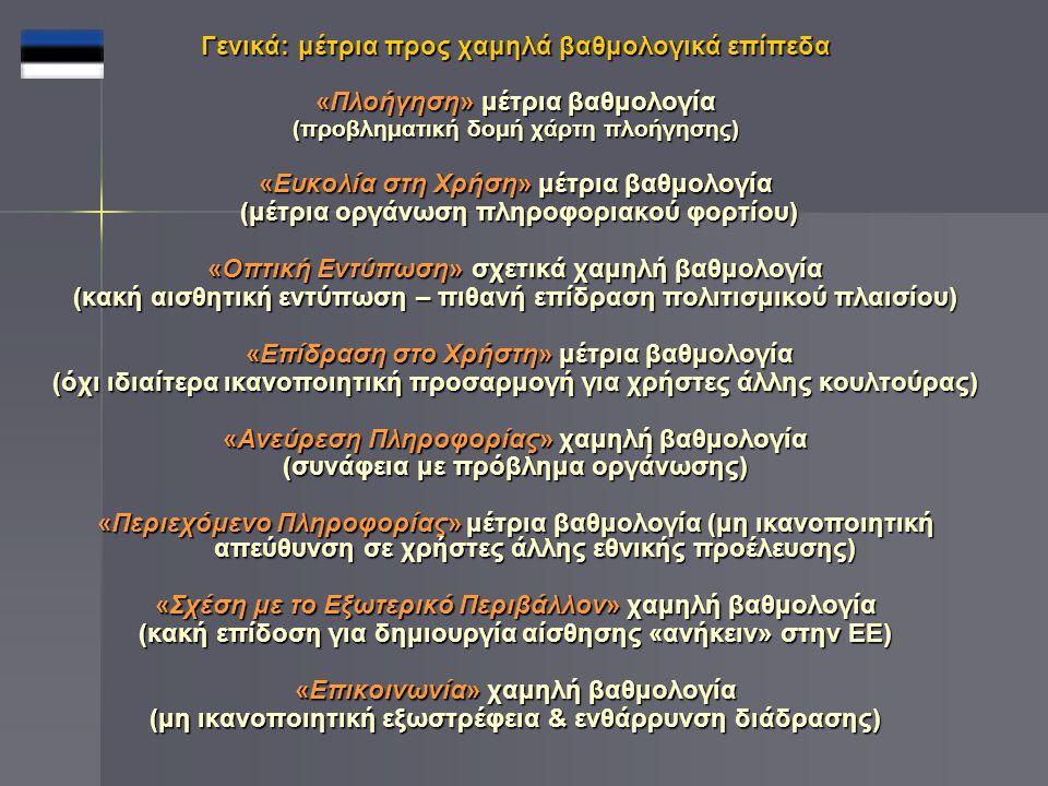 Πορτογαλία http://www.portugal.gov.pt/Portal/EN/Comunicacao/ http://www.portugal.gov.pt/Portal/EN/Comunicacao/ http://www.portugal.gov.pt/Portal/EN/Comunicacao/