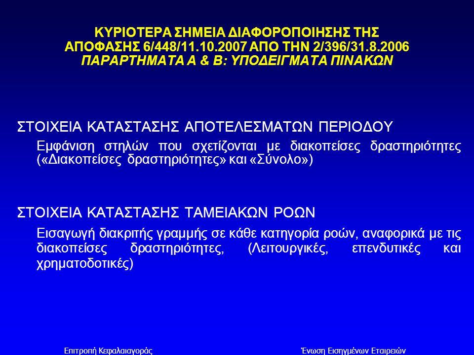 Επιτροπή ΚεφαλαιαγοράςΈνωση Εισηγμένων Εταιρειών ΚΥΡΙΟΤΕΡΑ ΣΗΜΕΙΑ ΔΙΑΦΟΡΟΠΟΙΗΣΗΣ ΤΗΣ ΑΠΟΦΑΣΗΣ 6/448/11.10.2007 ΑΠΟ ΤΗΝ 2/396/31.8.2006 ΠΑΡΑΡΤΗΜΑ Γ & Δ: ΠΡΟΣΘΕΤΑ ΣΤΟΙΧΕΙΑ ΚΑΙ ΠΛΗΡΟΦΟΡΙΕΣ Όλες οι πληροφορίες που απαιτούνται από τα πρόσθετα στοιχεία και πληροφορίες παρατίθενται διακριτά σε ενοποιημένη και μη ενοποιημένη βάση