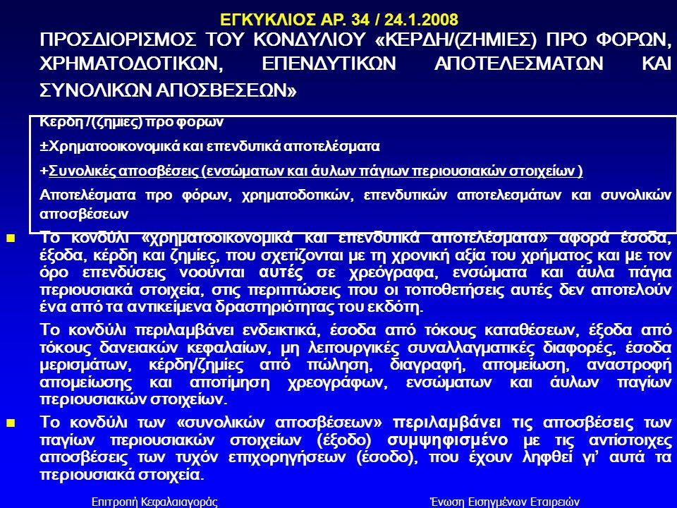 Επιτροπή ΚεφαλαιαγοράςΈνωση Εισηγμένων Εταιρειών ΕΓΚΥΚΛΙΟΣ ΑΡ.