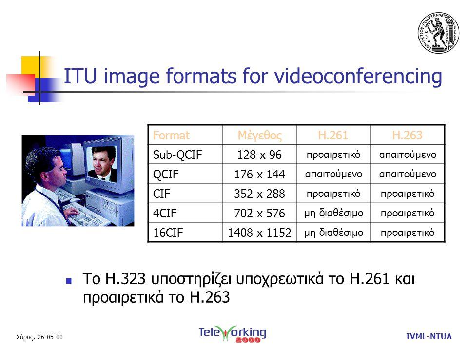 Σύρος, 26-05-00 IVML-NTUA Συνεργασία με ταυτόχρονη κοινή χρήση πληροφοριών από γραφικές απεικονίσεις (whiteboard)  Επισκόπηση, δημιουργία & επεξεργασία γραφικών απεικονίσεων  Μεταφορά & επεξεργασία αντικειμένων πολλαπλών μορφών από άλλα προγράμματα  Δυνατότητες παρουσίασης προ-επεξεργασμένων επιλογών  Κοινός εικονικός χώρος εργασίας