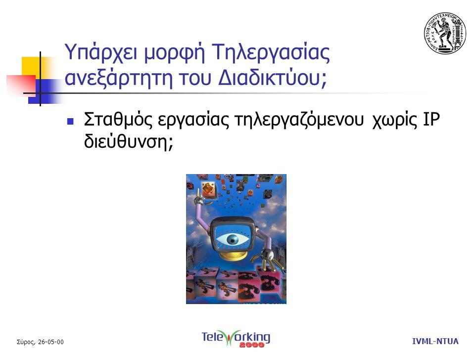 Σύρος, 26-05-00 IVML-NTUA Η τηλεργασία στο Διαδίκτυο  Υπηρεσίες που προσφέρει το Διαδίκτυο  Τηλεκπαίδευση  Νέες προοπτικές που δημιουργούν το Ηλεκτρονικό Εμπόριο και οι Διαδικτυακές Συναλλαγές