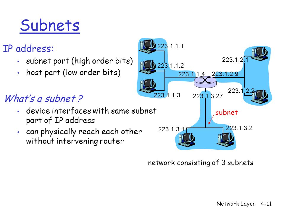 Network Layer4-12 IP addressing: CIDR CIDR: Classless InterDomain Routing • subnet portion of address of arbitrary length • address format: a.b.c.d/x, where x is # bits in subnet portion of address 11001000 00010111 00010000 00000000 subnet part host part 200.23.16.0/23