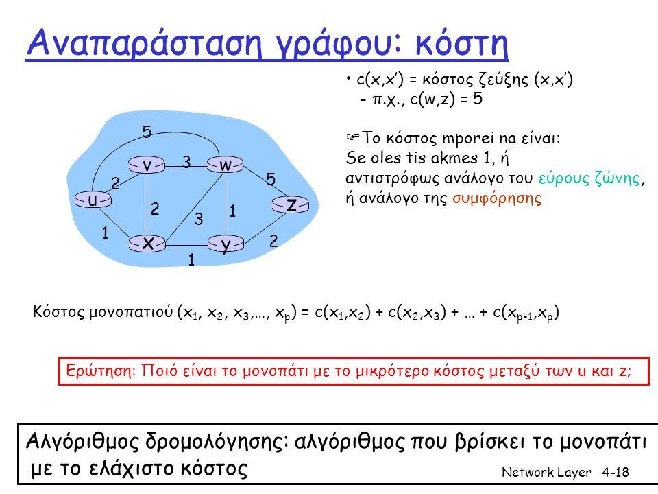 Network Layer4-19 Αλγόριθμοι δρομολόγησης • Δυναμικοί αλγόριθμοι: αλλάζουν τα μονοπάτια δρομολόγησης καθώς ο φόρτος κίνησης του δικτύου ή η τοπολογία του αλλάζουν • Μπορεί να τρέχουν  περιοδικά ή  σε άμεση απάντηση αλλαγών στην τοπολογία και στα κόστη των ζεύξεων  Επιρ ρ επή σε προβλήματα όπως επαναλήψεις διαδρομών ή διακυμάνσεις στις διαδρομές • Ευαίσθητ α στον φόρτο: τα κόστη των ζεύξεων αλλάζουν δραματικά για να αναπαριστούν το τωρινό επίπεδο συμφόρησης της ζεύξης  Οι σημερινοί αλγόριθμοι δρομολόγησης (π.χ., RIP, OSPF, BGP) δεν λαμβάνουν υπόψη το φόρτο