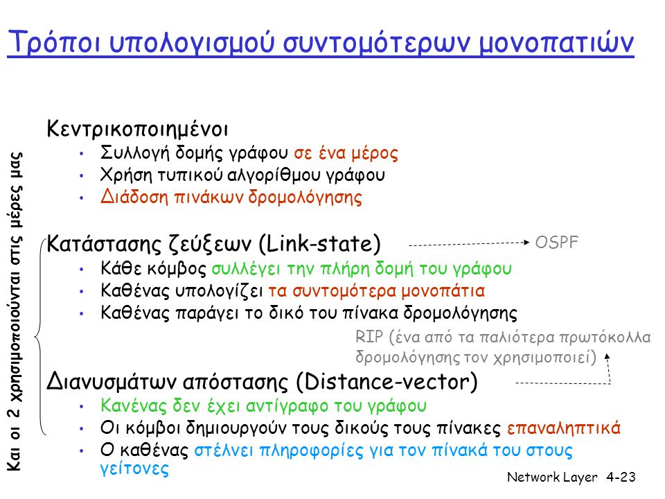 Network Layer4-24 Να θυμάστε για τους link-state & distance-vector: • Δρομολόγηση κατάστασης ζεύξεων (link state): ένας κόμβος προσπαθεί να φτιάξει μία πλήρη εικόνα του δικτύου με το να φωνάζει ( πλημμυρίζει ) • Διανυσμάτων απόστασης (distance vector): Ένας κόμβος ενδιαφέρεται μόνο για τους γείτονές του και παίρνει τοπική πληροφορία  Δεν υπάρχει καθολική θεώρηση του δικτύου