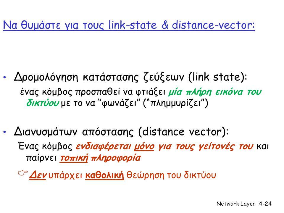 Network Layer4-25 Πρωτόκολλο κατάστασης ζεύξεων (link-state) Κ ά θε κόμβος παίρνει ένα πλήρες αντίγραφο του γράφου Κάθε κόμβος πλημμυρίζει το δίκτυο με δεδομένα σχετικά με τις εξερχόμενες ζεύξεις του Κάθε κόμβος υπολογίζει τις διαδρομές προς κάθε άλλον κόμβο • Χρησιμοποιώντας τον αλγόριθμο μοναδικής πηγής, ελαχίστου μονοπατιού • Η διαδικασία γίνεται όποτε χρειάζεται •Όταν οι συνδέσεις κόβονται/επανεμφανίζονται