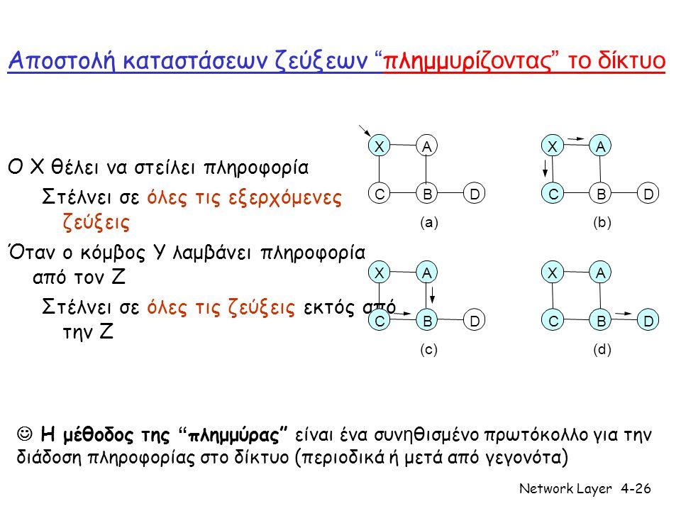 Network Layer4-27 Ένας αλγόριθμος κατάστασης ζεύξεων (link state )  O αλγόριθμος του Dijkstra • Η τοπολογία του δικτύου και τα κόστη των ζεύξεων είναι γνωστά σε όλους τους κόμβους •  Πετυχαίνεται μέσω μετάδοσης της κατάστασης των ζεύξεων • Όλοι οι κόμβοι έχουν τις ίδιες πληροφορίες • Υπολογίζει τα μονοπάτια ελαχίστου κόστους από έναν κόμβο ( πηγή ) προς όλους τους άλλους • Δίνει τον πίνακα προώθησης για αυτόν τον κόμβο • επαναληπτικός: ύστερα από k επαναλήψεις, γνωρίζει τα μονοπάτια ελαχίστου κόστους προς k προορισμούς Συμβολισμός: • Κόμβος πηγής: s •  : μονοπάτι, → : ζεύξη • c(x,y): κόστος ζεύξης x → y; = ∞ αν δεν είναι άμεσοι γείτονες • D(v): τωρινό κόστος μονοπατιού s  v • p(v): προηγούμενος κόμβος στο • μονοπάτι s  v • N': {κόμβοι των οποίων το μονοπάτι ελαχίστου κόστους είναι γνωστό}
