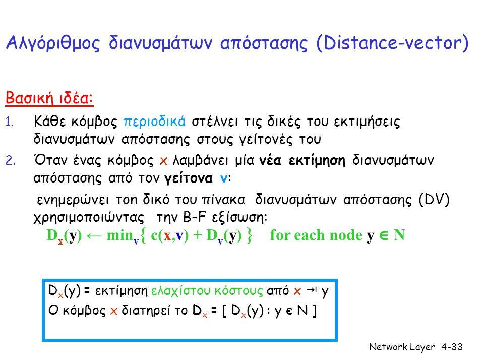 Network Layer4-34 Αλγόριθμος διανυσμάτων απόστασης (Distance-Vector)  Bellman-Ford εξίσωση (δυναμικός προγραμματισμός) Ορίζομε D x (y) := κόστος τους μονοπατιού με το ελάχιστο κόστος από τον x στον y Τότε D x (y) = min {c(x,v) + D v (y) } Οπου η ελάχιστη τιμή ελέγχεται για όλους τους γείτονες v του x v