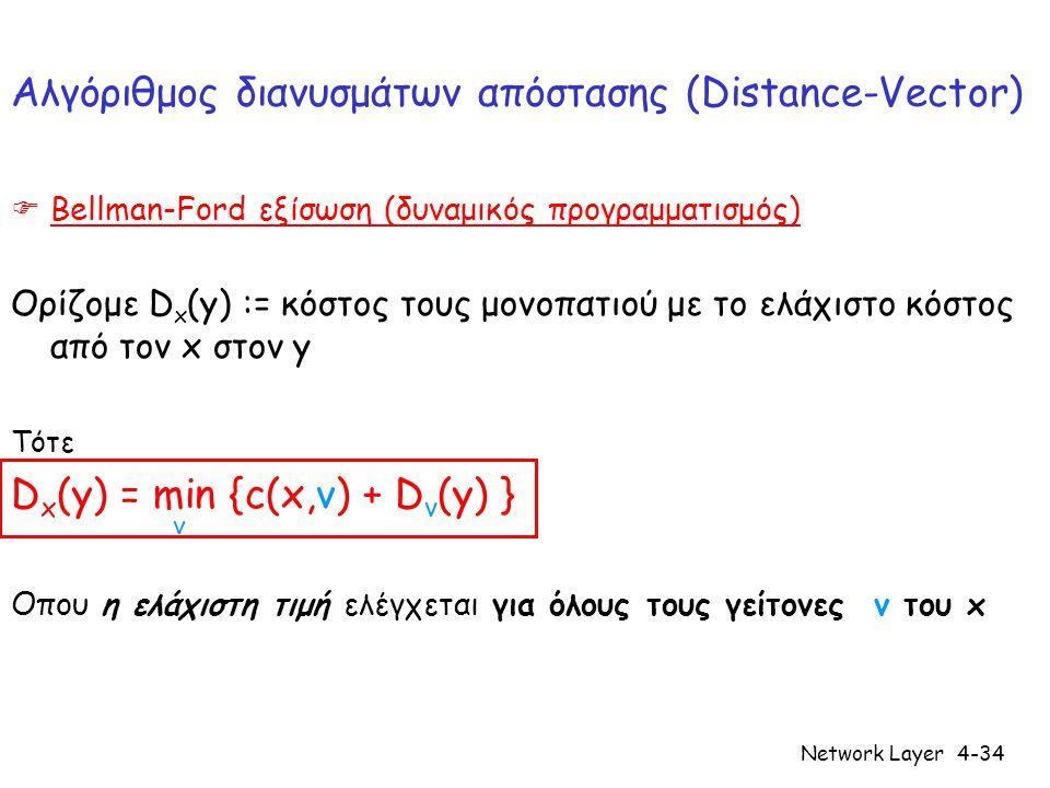 Network Layer4-35 Μέθοδος διανυσμάτων απόστασης Ιδέα • Σε οποιαδήποτε στιγμή, έχουμε το κόστος/επόμενο κόμβο από το καλύτερο γνωστό μονοπάτι προς τον προορισμό • Χρήση  κόστους όταν κανένα μονοπάτι δεν έιναι γνωστό Αρχικά: Υπάρχουν μόνο εγγραφές για τους άμεσα συνδεδεμένους γείτονες A E F C D B 2 3 6 4 1 1 1 3 Initial Table for A DestCostNext Hop A0A B4B C  – D  – E2E F6F