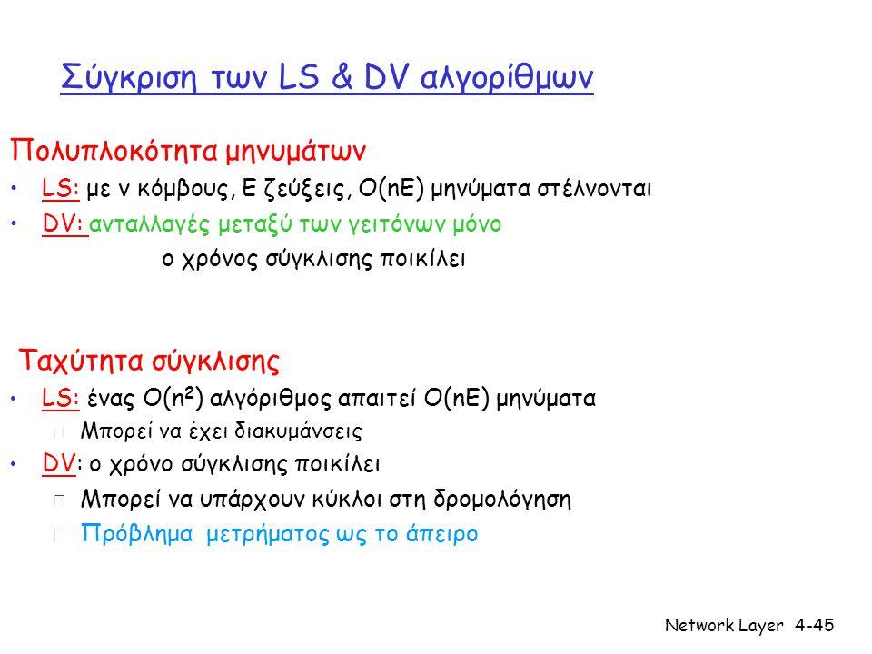 Network Layer4-46 LS εναντίον DV αλγορίθμων Σταθερότητα: τι συμβαίνει εάν ένας δρομολογητής δεν λειτουργεί LS: m Ο κόμβος μπορεί να διαφημίσει ένα λανθασμένο κόστος ζεύξης m Κάθε κόμβος υπολογίζει μόνο τον δικό του πίνακα DV: m Ένας DV κόμβος μπορεί να διαφημίσει λανθασμένο κόστος μονοπατιού m Ο πίνακας κάθε κόμβου χρησιμοποιείται και από άλλους  Το λάθος διαδίδεται στο δίκτυο