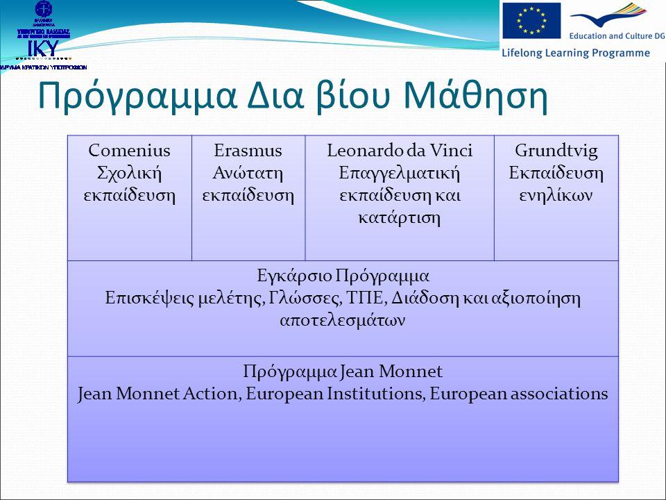 Comenius Ειδικοί Στόχοι  Ανάπτυξη της γνώσης και της κατανόησης της διαφορετικότητας των Ευρωπαϊκών πολιτισμών και γλωσσών και της αξίας της στους νέους και το εκπαιδευτικό προσωπικό  Παροχή βοήθειας σε νέους για την απόκτηση βασικών δεξιοτήτων και ικανοτήτων, οι οποίες κρίνονται ως απαραίτητες για την προσωπική τους εξέλιξη, τη μελλοντική τους απασχόληση και την ενεργό συμμετοχή τους στο Ευρωπαϊκό γίγνεσθαι.