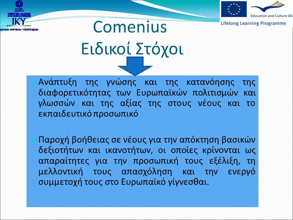 Comenius- Επιχειρησιακοί Στόχοι  Βελτίωση της ποιότητας και αύξηση της κινητικότητας με την συμμετοχή μαθητών και εκπαιδευτικού προσωπικού από διαφορετικά Κράτη Μέλη  Βελτίωση της ποιότητας και αύξηση των συμπράξεων μεταξύ σχολείων από διαφορετικά Κράτη Μέλη  Ενθάρρυνση της εκμάθησης ξένων γλωσσών  Στήριξη της ανάπτυξης καινοτόμων περιεχομένων βασισμένων στις Τεχνολογίες Πληροφοριών και Επικοινωνιών, υπηρεσιών, παιδαγωγικών και πρακτικών στη δια βίου μάθηση  Βελτίωση της ποιότητας και της Ευρωπαϊκής διάστασης της κατάρτισης των Εκπαιδευτικών  Στήριξη των βελτιώσεων που αφορούν τις παιδαγωγικές προσεγγίσεις και την διαχείριση σχολείων