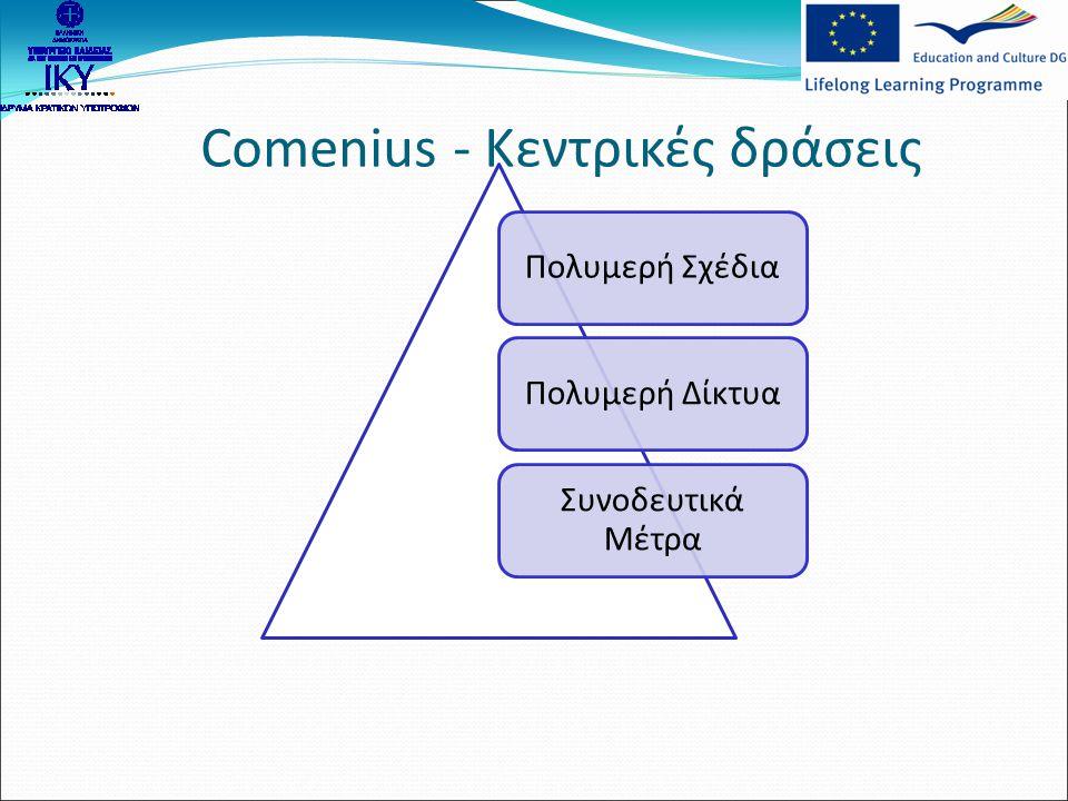 Comenius- Αποκεντρωμένες Δράσεις Εθνική Μονάδα- Ίδρυμα Κρατικών Υποτροφιών  Συμπράξεις  Σχολικές Συμπράξει ς (Πολυμερείς, Διμερείς)  Συμπράξεις Regio  Aτομική κινητικότητα  Ενδοϋπηρεσιακή κατάρτιση  Βοηθοί εκπαιδευτικοί  Ατομική κινητικότητα μαθητών  Προπαρασκευαστικές επισκέψεις