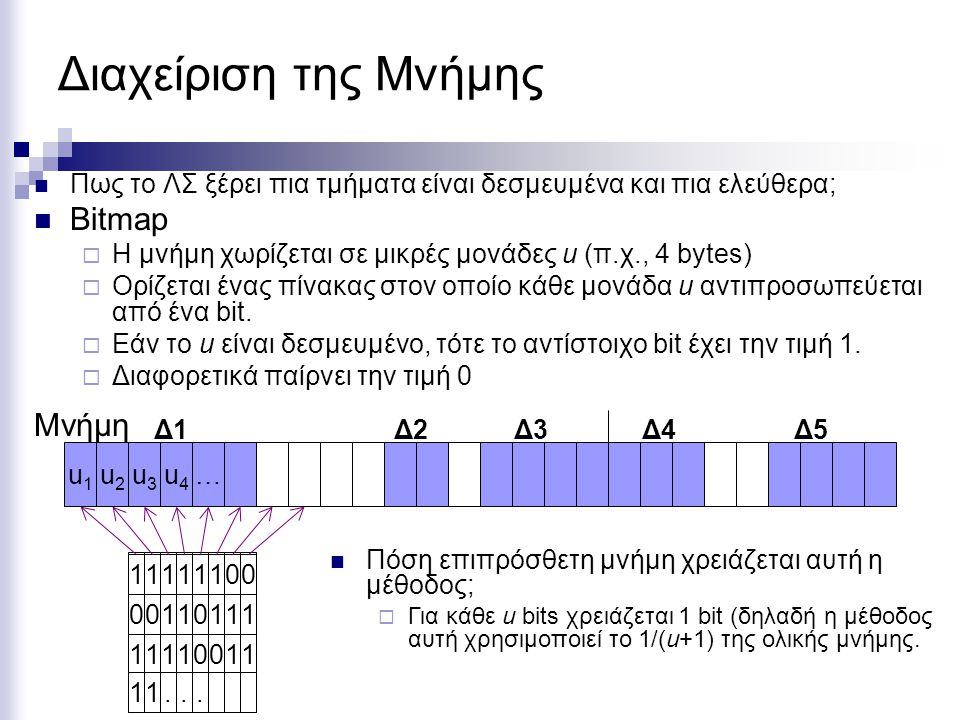 Bitmap  Υποθέστε πως σε κάποιο ΛΣ το μικρό διάστημα u είναι 32 bits.
