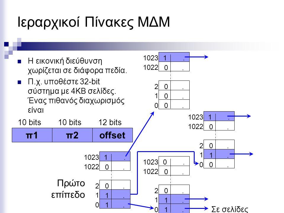 Δομή Καταχωρήσεων στο Πίνακα ΜΔΜ  Η δομή γενικά εξαρτάται από το συγκεκριμένο σύστημα.